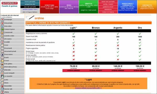 Comprare un sito web - pannello ordina