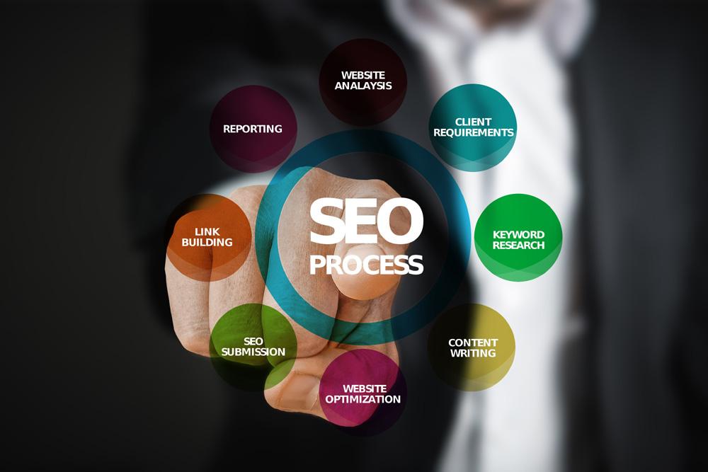 ottimizzazione del sito web per i motori di ricerca pacchetto super